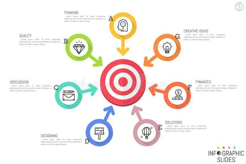 Шаблон дизайна Infographic Дисковая диаграмма с 7 круглыми lettered элементами, пиктограммами, текстовыми полями и указывать стре иллюстрация штока