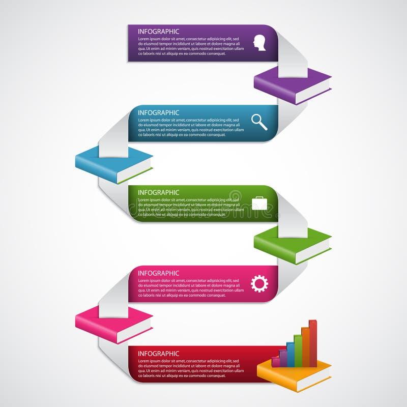 Шаблон дизайна Infographics варианта шага книг образования бесплатная иллюстрация