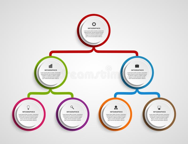 Шаблон организационной схемы дизайна Infographic иллюстрация штока
