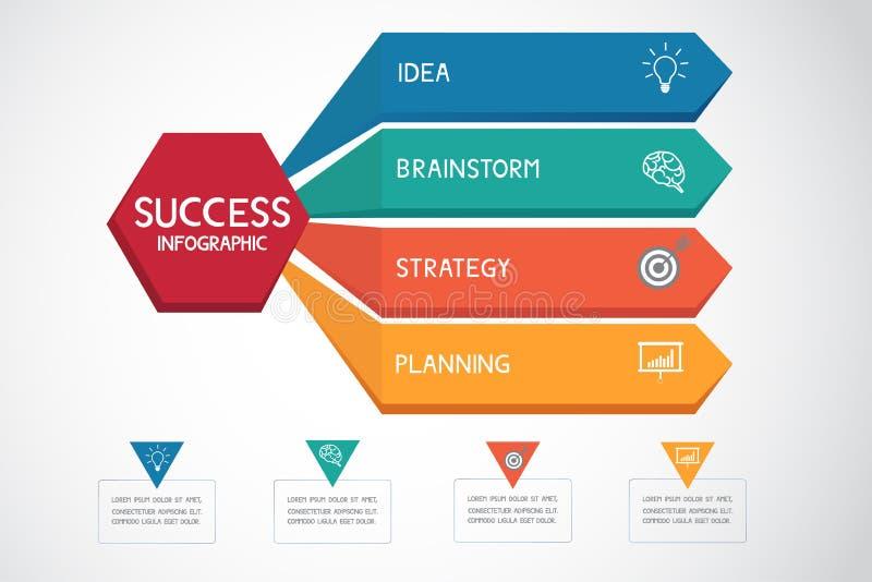 Шаблон успешной концепции дела infographic Смогите быть использовано для плана потока операций, веб-дизайна диаграммы, infographi иллюстрация вектора