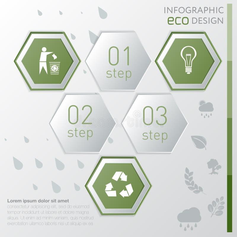 Шаблон Eco infographic иллюстрация вектора