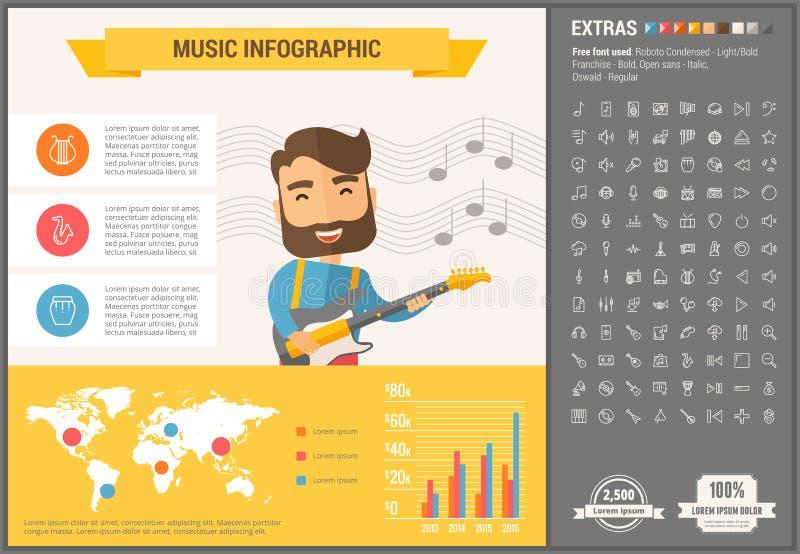 Шаблон Infographic дизайна музыки плоский иллюстрация штока