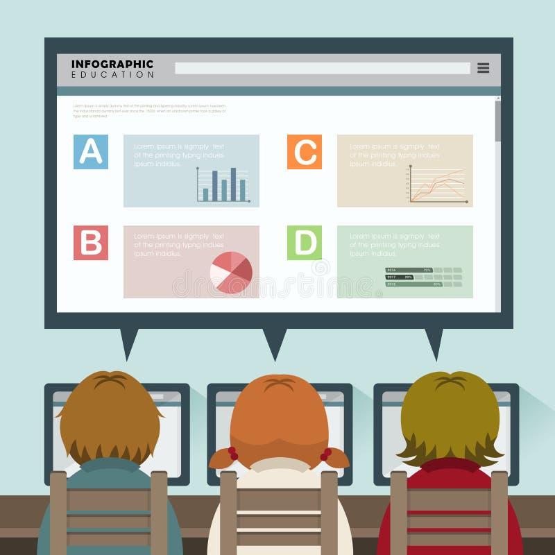 Шаблон Infographic образования бесплатная иллюстрация