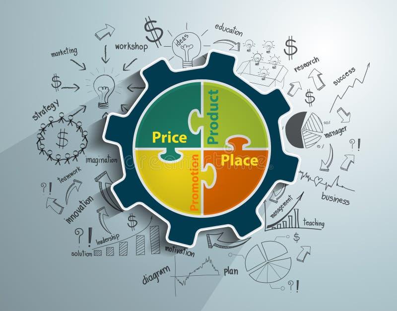 Шаблон Infographic с моделью смешивания маркетинга 4P бесплатная иллюстрация