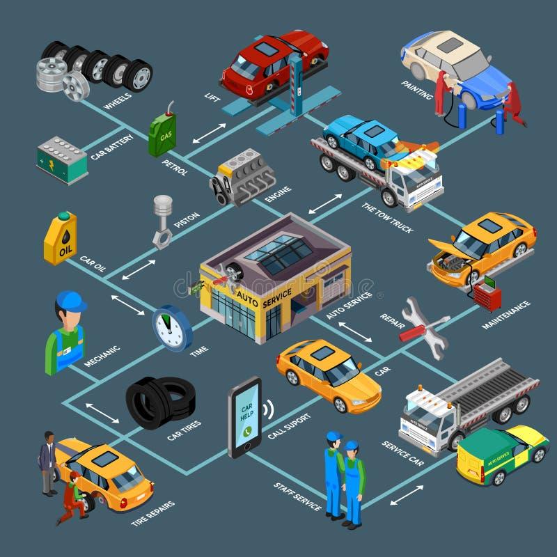 Шаблон Infographics ремонта автомобилей равновеликий бесплатная иллюстрация