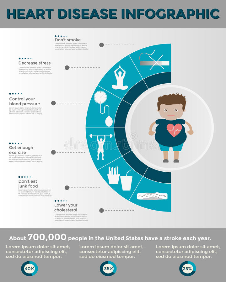 Шаблон infographics сердечной болезни иллюстрация штока