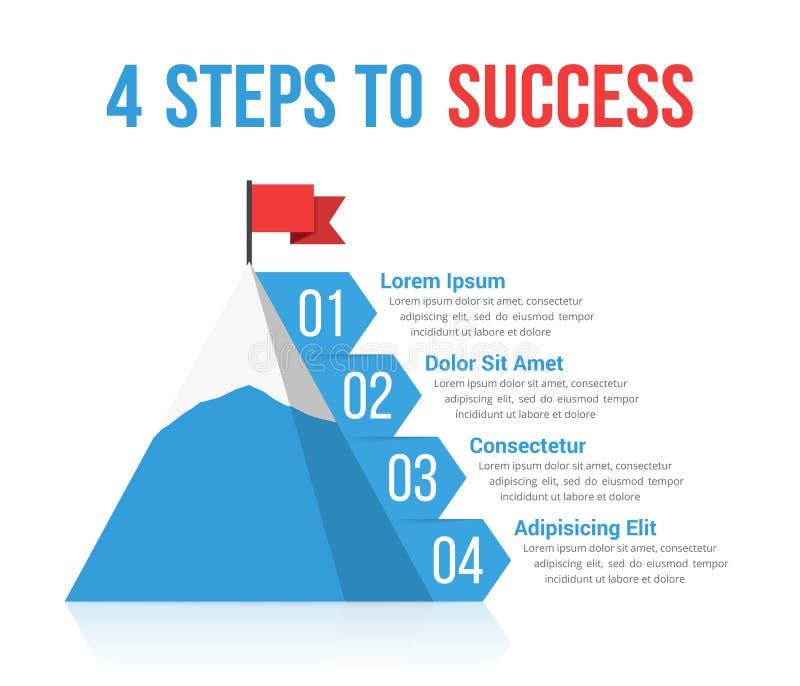 4 шага к успеху иллюстрация штока