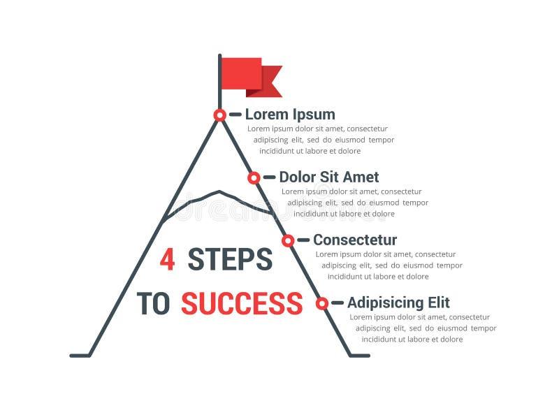 4 шага к успеху иллюстрация вектора
