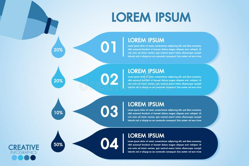 Шаги процесса 4 элементов дизайна воды eco Infographic голубые или части вариантов с бутылкой с водой Вектор природы экологичност иллюстрация вектора