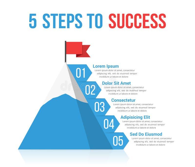 5 шагов к успеху иллюстрация штока