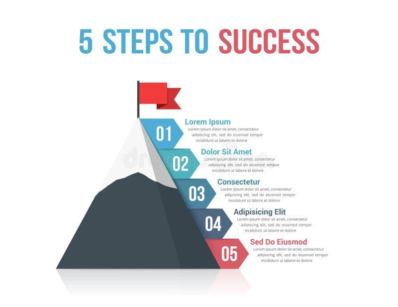 5 шагов к успеху иллюстрация вектора