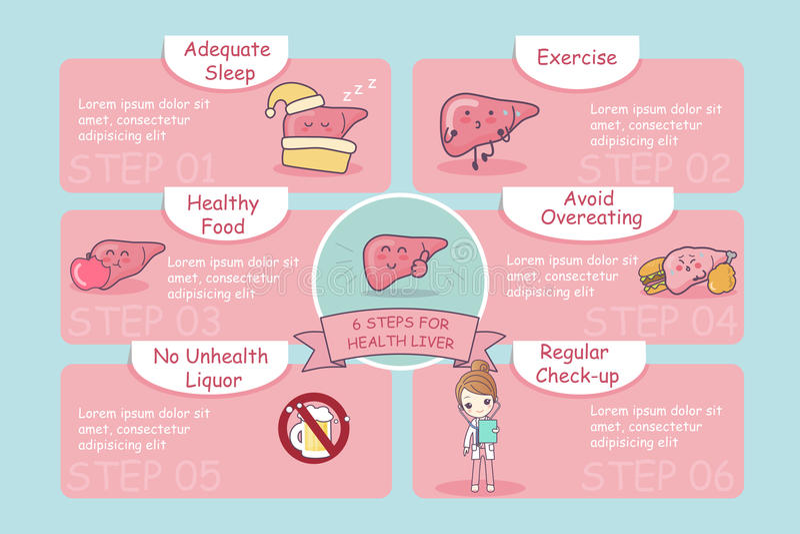 6 шагов для здоровья бесплатная иллюстрация