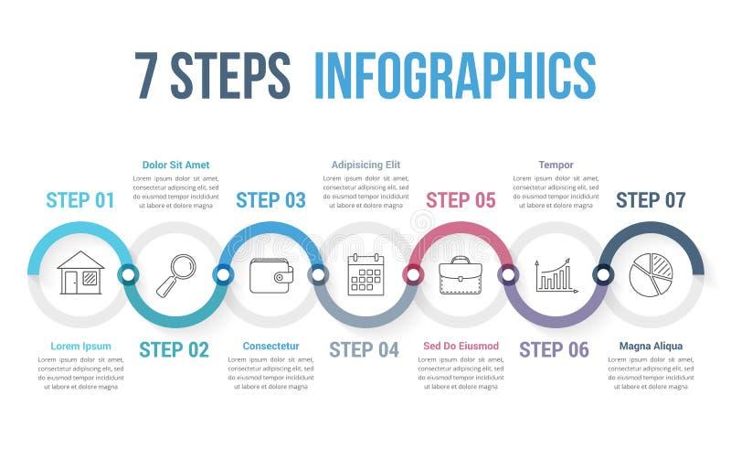 7 шагов Infographics бесплатная иллюстрация