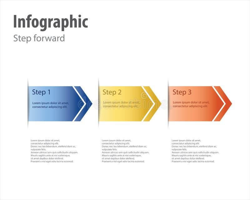 Шаг вперед Inforgraphic стоковые изображения