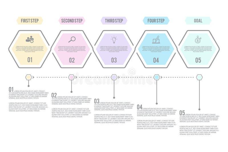 Шаг infographic с диаграммой потока операций 5 вариантов в плоском стиле на белой предпосылке бесплатная иллюстрация