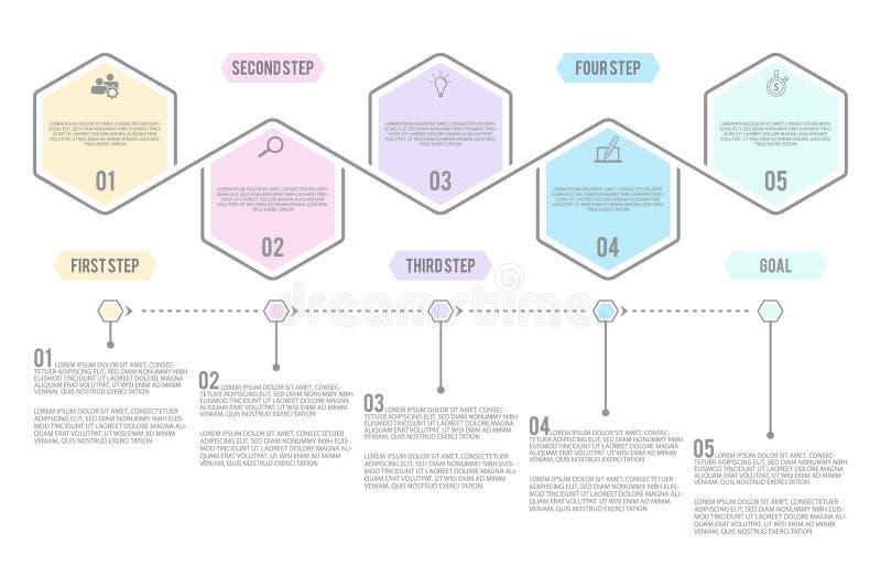 Шаг infographic с диаграммой потока операций 5 вариантов в плоском стиле иллюстрация штока