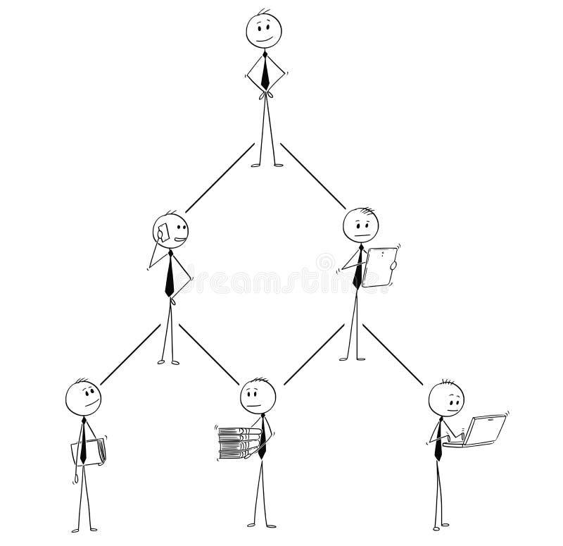 Шарж схемы иерархии команды организационных форм бизнеса иллюстрация штока