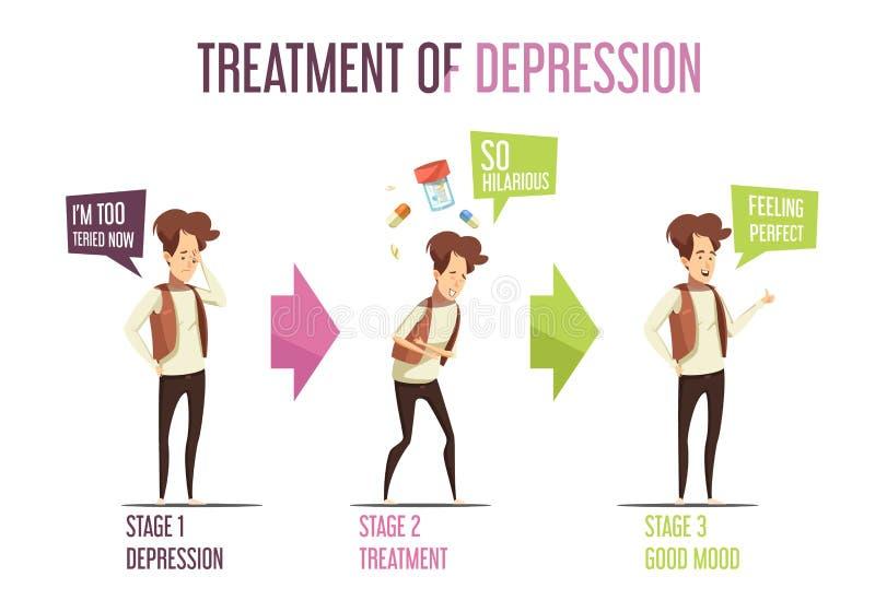Шарж Infographics обработки депрессии душевной болезни иллюстрация штока