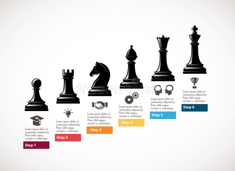 Шахмат - стратегия роста дела иллюстрация вектора