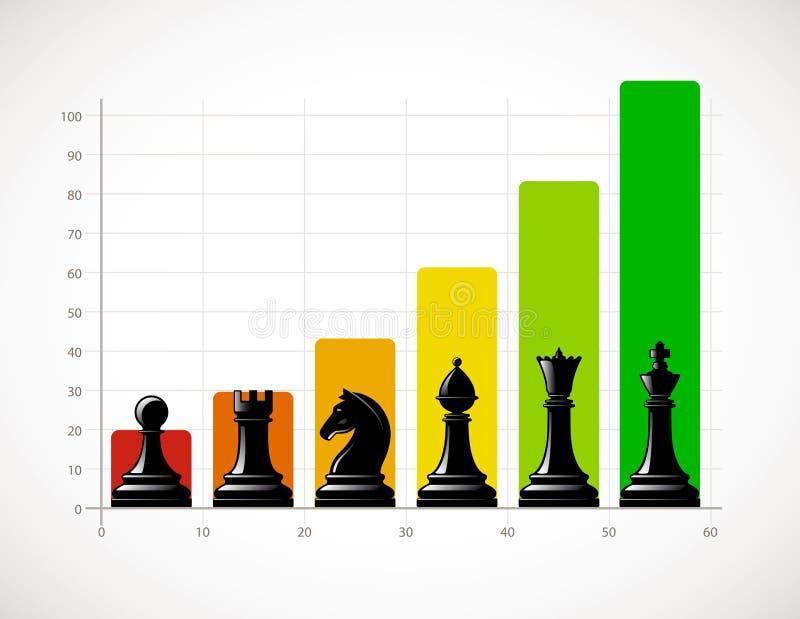 Шахмат - стратегия роста дела иллюстрация штока