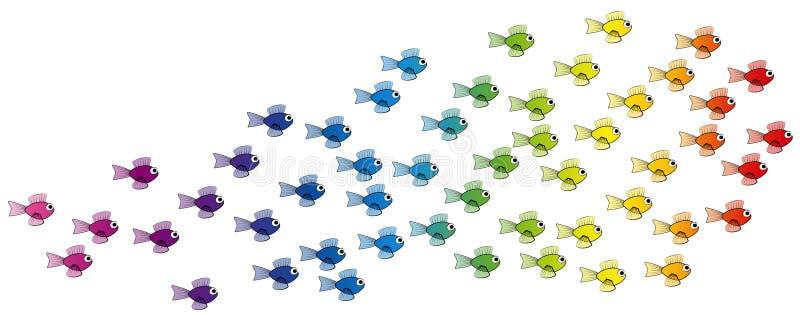 Школа группы рыб покрашенной радугой плавая шуточной бесплатная иллюстрация