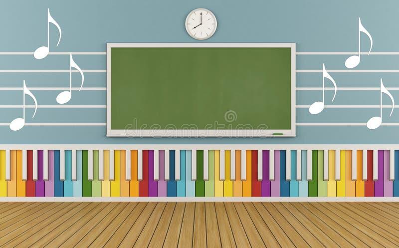 Школа музыки иллюстрация штока