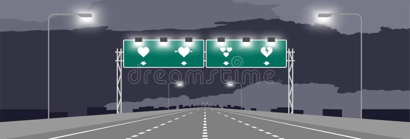 Шоссе или шоссе и зеленый signage с дизайном концепции валентинки символа сердца бесплатная иллюстрация
