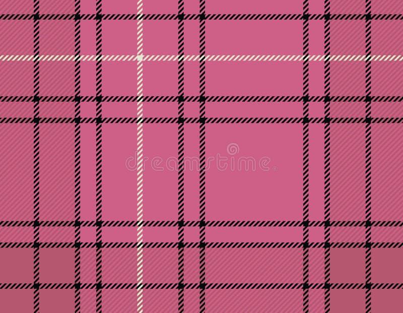 Шотландская текстура тартана шотландки картины ткани для предпосылки Материальная проверка стоковая фотография