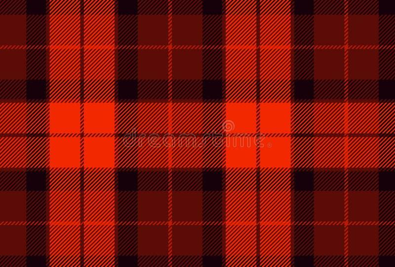 шотландско стоковое изображение rf