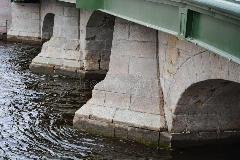 отличие фото моста в гранитное что неправильно подобранная