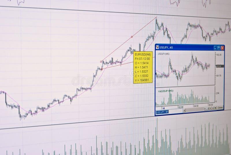 шток иностранного рынка обменом стоковое фото rf