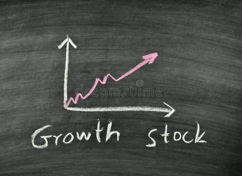 Шток роста и диаграмма дела стоковые фотографии rf