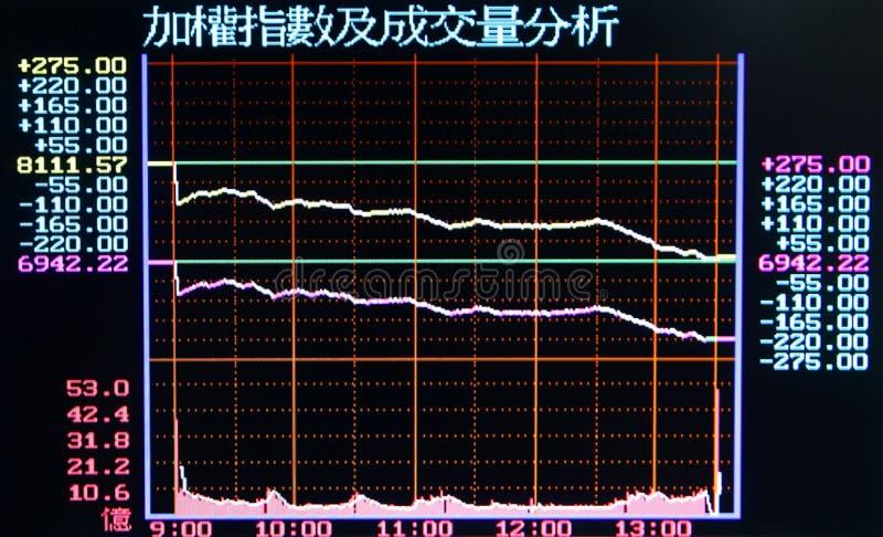 шток рынка анализа стоковое изображение