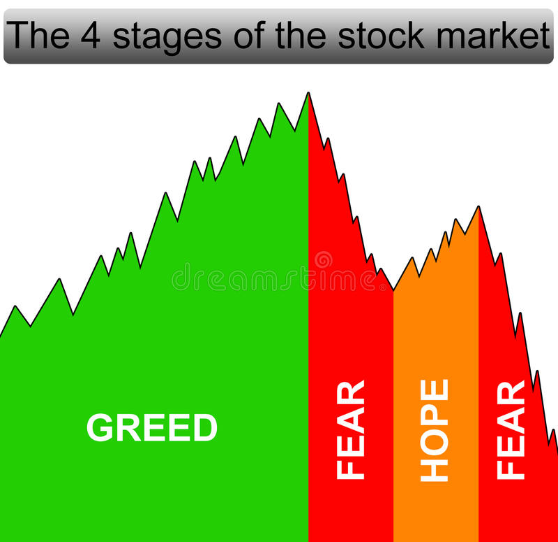 шток рынка бесплатная иллюстрация