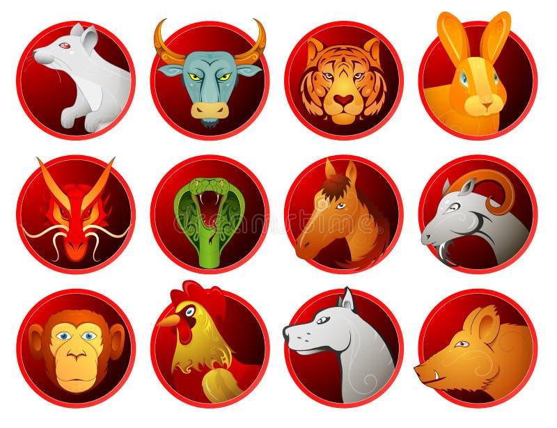 есть картинки символы года по восточному календарю животные по годам резервуаров гибким