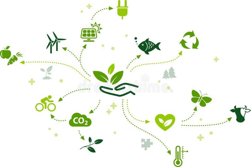 Экологически дружелюбная технология/экологический вектор проблем иллюстрация вектора