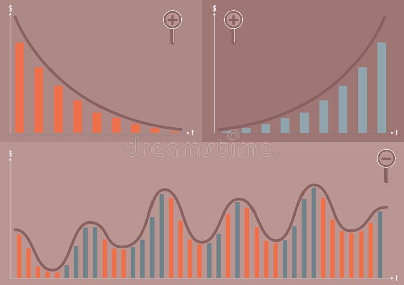 Экономическая перспектива циклов, длинных и недолгосрочных иллюстрация штока