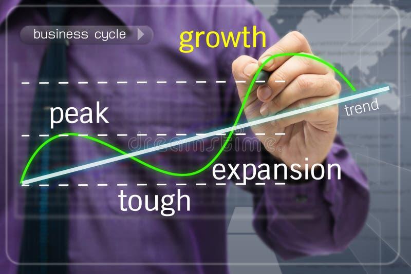 Экономический цикл стоковые фото