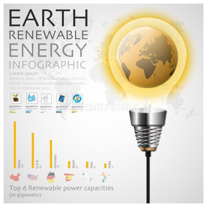 Экологичность возобновляющей энергии земли и окружающая среда Infographic иллюстрация вектора