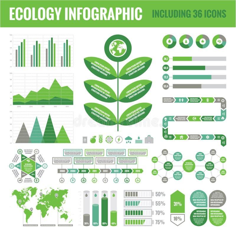 Экологичность Infographic установила (включая 36 значков) - Vector иллюстрация концепции иллюстрация штока