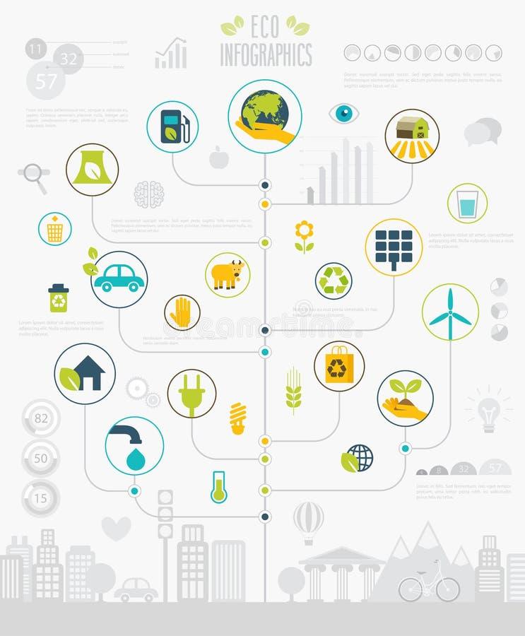 Экологичность Infographic установленное с диаграммами и значками иллюстрация штока