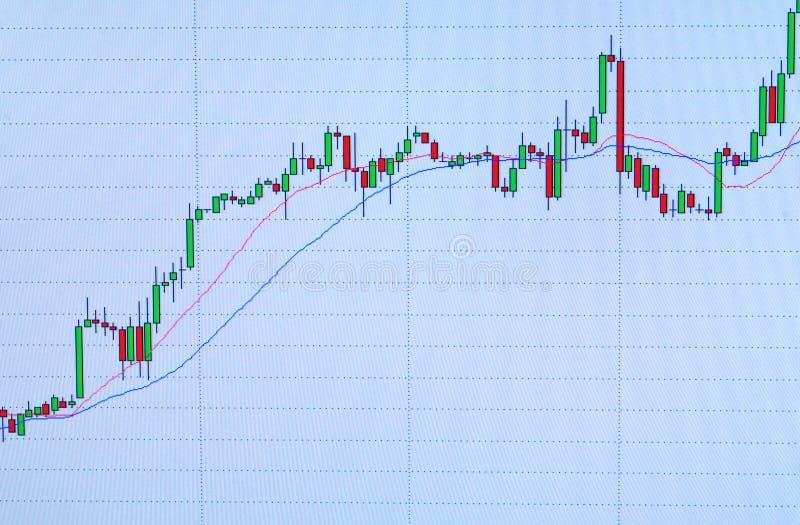 экран монитора диаграммы стоковое изображение rf
