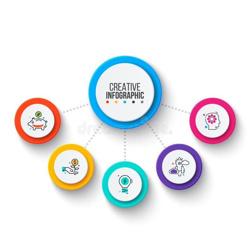 Элементы графика дела круга Infographics бизнес-процесса с 5 шагами, частями или вариантами Абстрактное представление иллюстрация штока