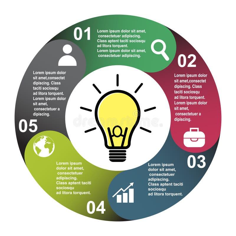 элемент в 5 цветах с ярлыками, infographic диаграмма вектора 5 шагов Концепция дела 5 шагов или вариантов с электрической лампочк иллюстрация штока