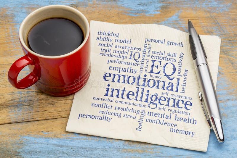 Эмоциональное облако слова разума EQ стоковое фото rf