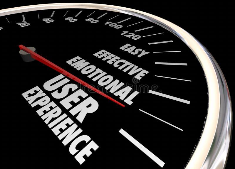Эмоциональное удовлетворения клиента опыта потребителя легкое эффективное иллюстрация штока