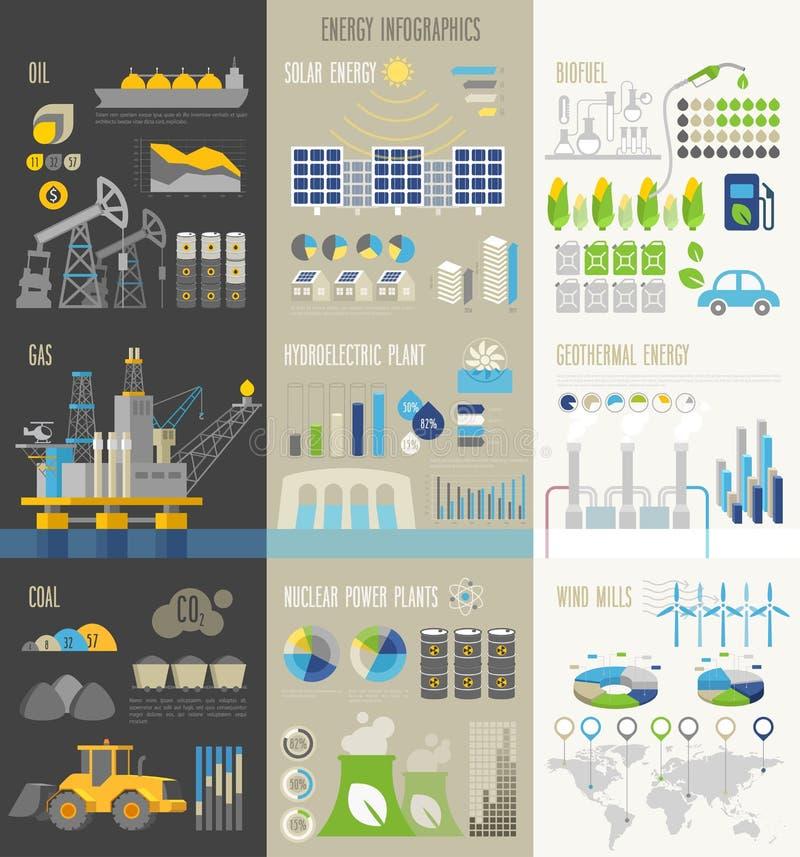 Энергия и экологичность Infographics с диаграммами иллюстрация штока