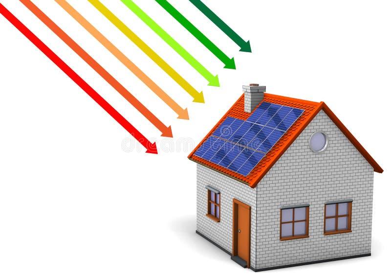 Энергосберегающие измерения бесплатная иллюстрация