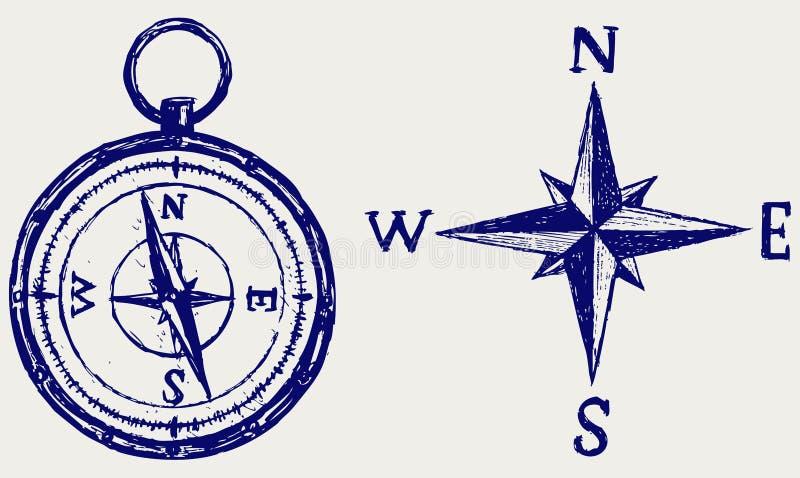 Эскиз компаса бесплатная иллюстрация
