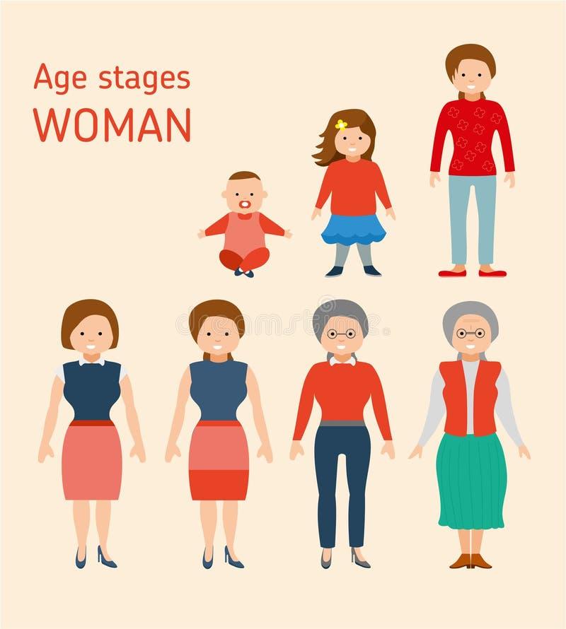 Этапы времени женщины европейцев Плоская иллюстрация стиля иллюстрация штока